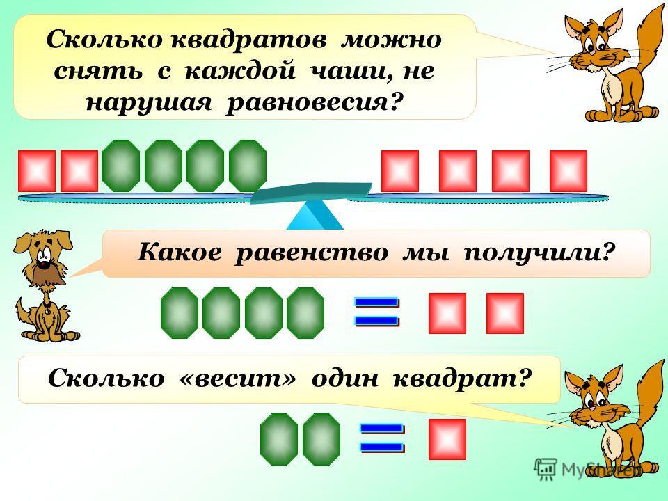 Сколько квадратов можно снять с каждой чаши, не нарушая равновесия? Какое равенство мы получили? Сколько «весит» один квадрат?