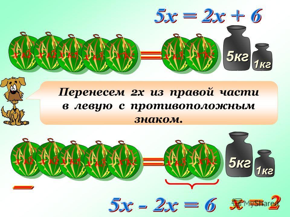 х кг 5кг 1кг Перенесем 2х из правой части в левую с противоположным знаком. х кг 5кг 1кг
