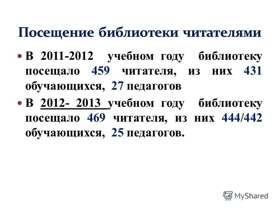 В 2011-2012 учебном году библиотеку посещало 459 читателя, из них 431 обучающихся, 27 педагогов В 2012- 2013 учебном году библиотеку посещало 469 читателя, из них 444/442 обучающихся, 25 педагогов.