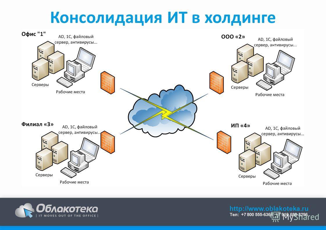 http://www.oblakoteka.ru Тел: +7 800 555-6364, +7 916 688-3296 Консолидация ИТ в холдинге