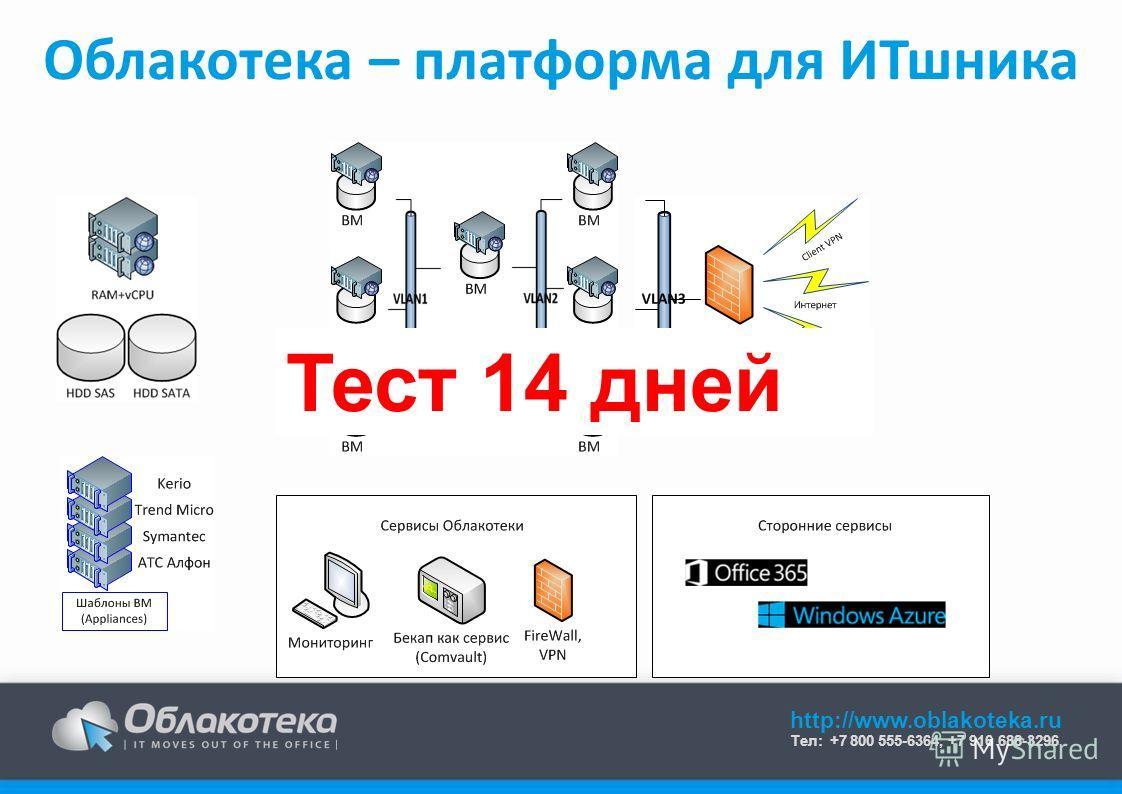 Облакотека – платформа для ИТшника http://www.oblakoteka.ru Тел: +7 800 555-6364, +7 916 688-3296 Тест 14 дней