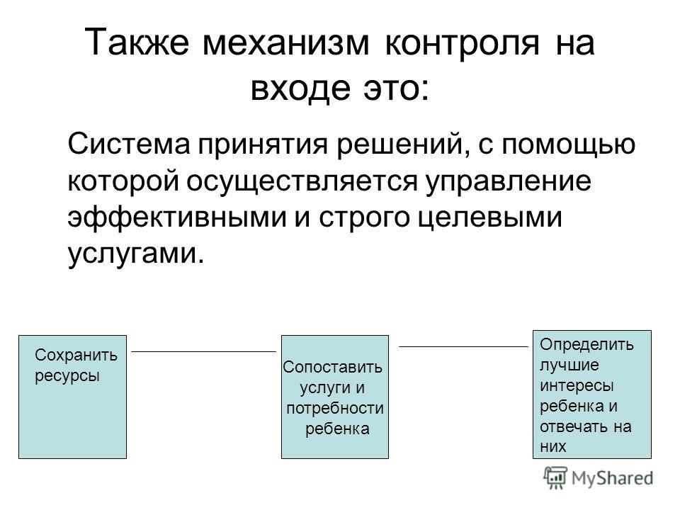 Также механизм контроля на входе это: Система принятия решений, с помощью которой осуществляется управление эффективными и строго целевыми услугами. Сопоставить услуги и потребности ребенка Сохранить ресурсы Определить лучшие интересы ребенка и отвеч