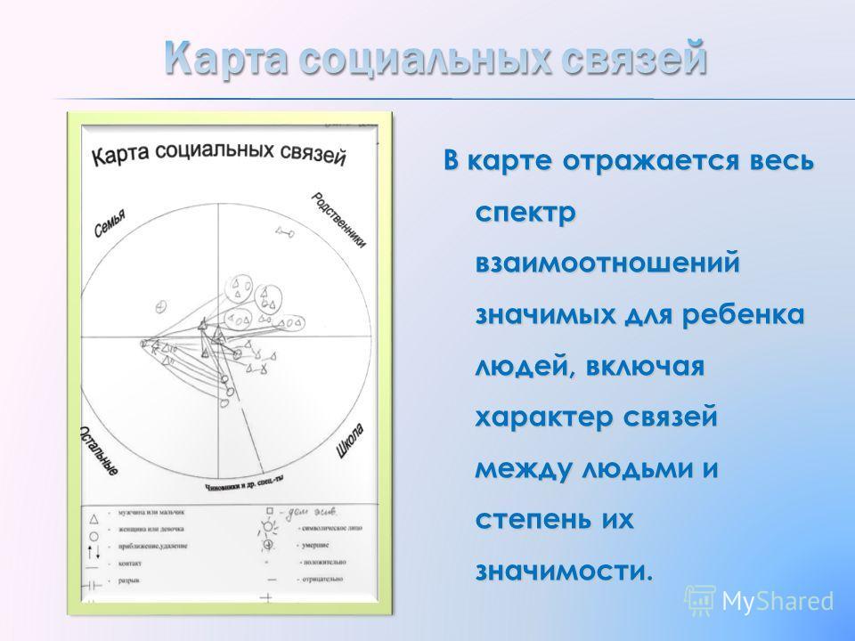 В карте отражается весь спектр взаимоотношений значимых для ребенка людей, включая характер связей между людьми и степень их значимости.