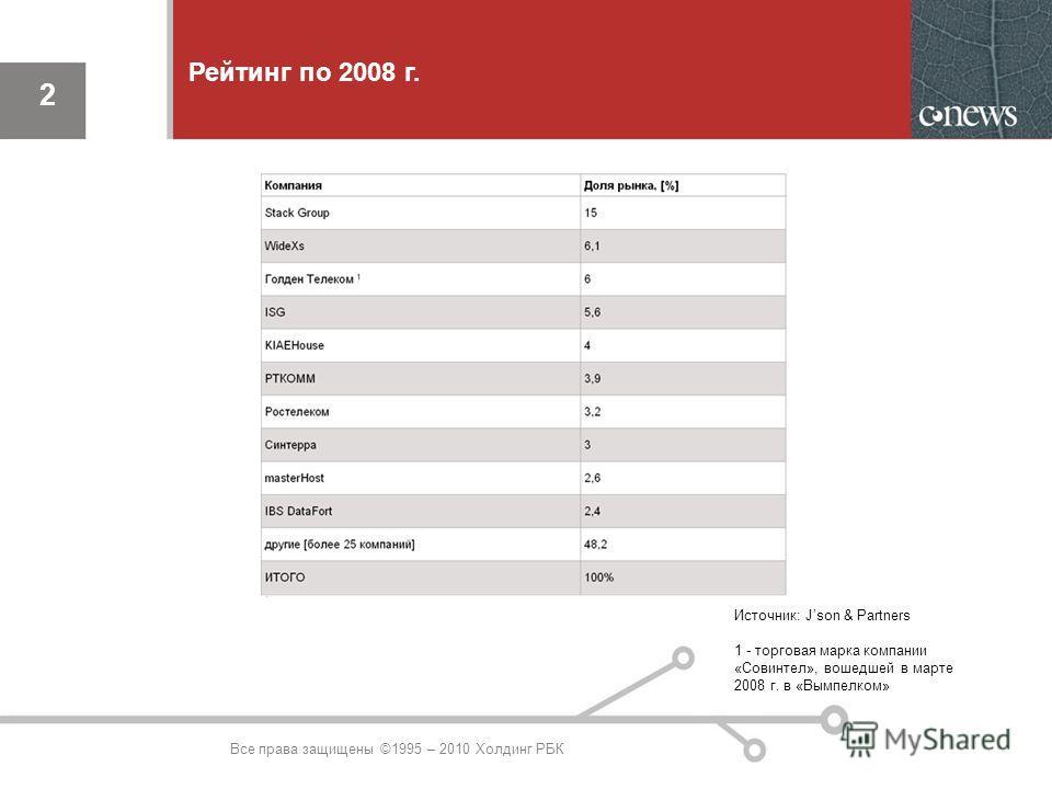 2 2 Рейтинг по 2008 г. Все права защищены ©1995 – 2010 Холдинг РБК Источник: Json & Partners 1 - торговая марка компании «Совинтел», вошедшей в марте 2008 г. в «Вымпелком»
