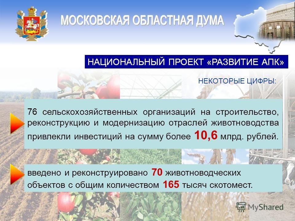 76 сельскохозяйственных организаций на строительство, реконструкцию и модернизацию отраслей животноводства привлекли инвестиций на сумму более 10,6 млрд. рублей. НАЦИОНАЛЬНЫЙ ПРОЕКТ «РАЗВИТИЕ АПК» введено и реконструировано 70 животноводческих объект