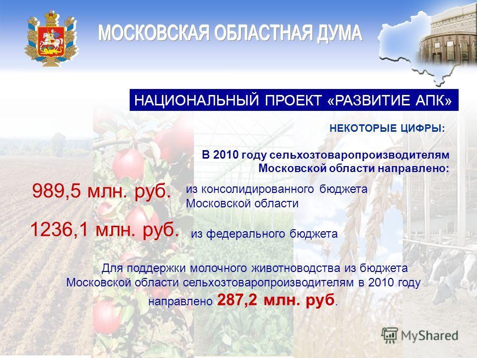 Для поддержки молочного животноводства из бюджета Московской области сельхозтоваропроизводителям в 2010 году направлено 287,2 млн. руб. В 2010 году сельхозтоваропроизводителям Московской области направлено: НАЦИОНАЛЬНЫЙ ПРОЕКТ «РАЗВИТИЕ АПК» из федер
