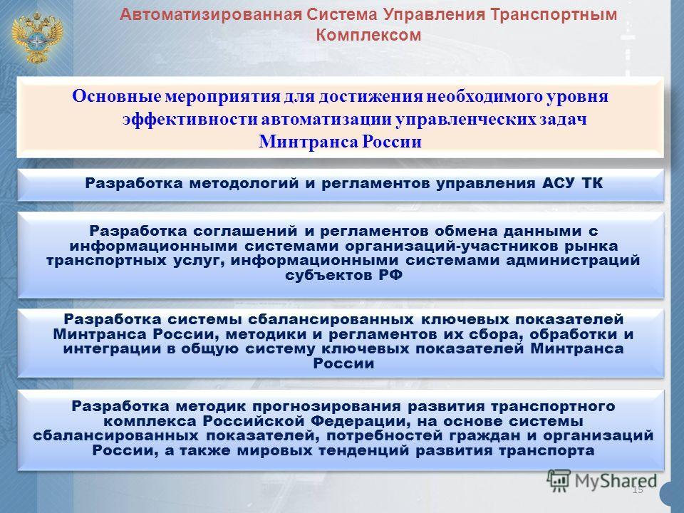 15 Основные мероприятия для достижения необходимого уровня эффективности автоматизации управленческих задач Минтранса России Основные мероприятия для достижения необходимого уровня эффективности автоматизации управленческих задач Минтранса России Раз