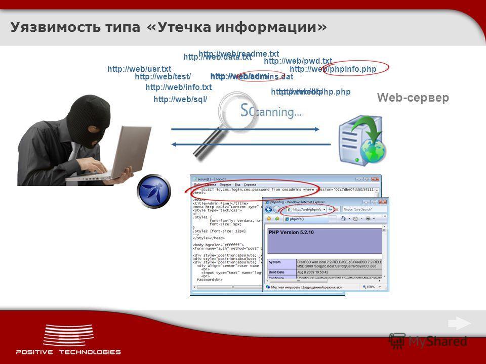 http://web/adm/ Уязвимость типа «Утечка информации» Web-сервер http://web/test/ http://web/sql/ http://web/admins.dat http://web/data.txt http://web/php.php http://web/pwd.txt http://web/info.txt http://web/usr.txt http://web/db/ http://web/readme.tx