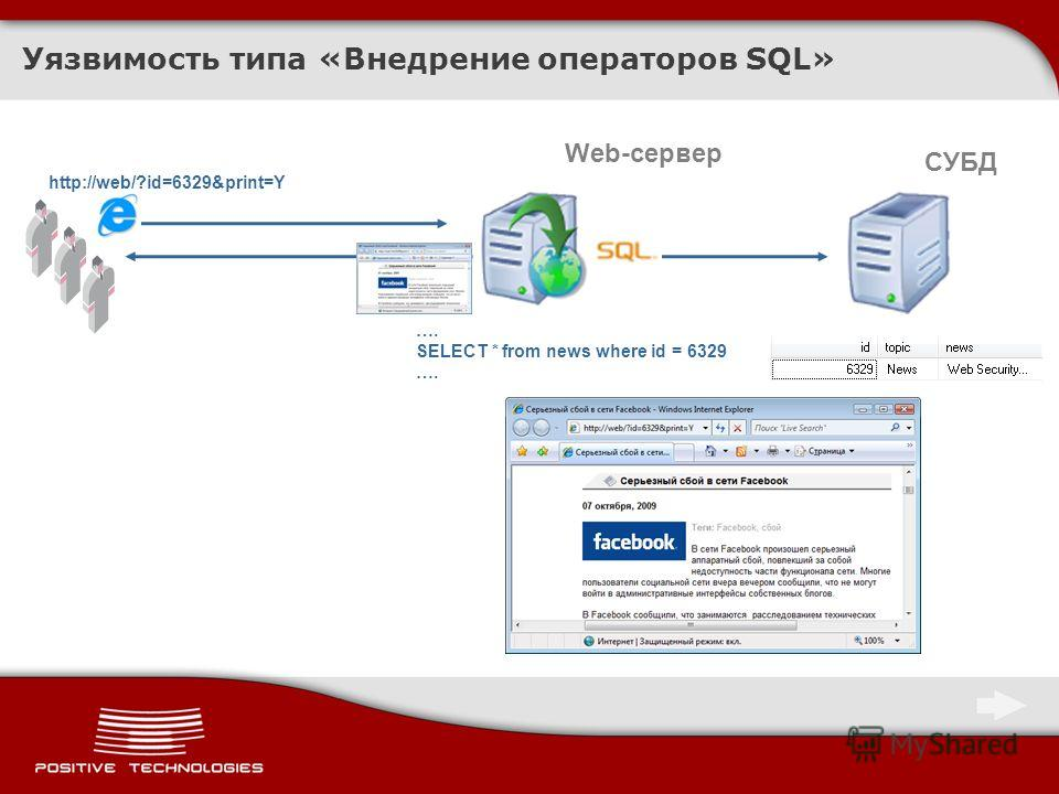 Уязвимость типа «Внедрение операторов SQL» Web-сервер СУБД http://web/?id=6329&print=Y …. SELECT * from news where id = 6329 ….