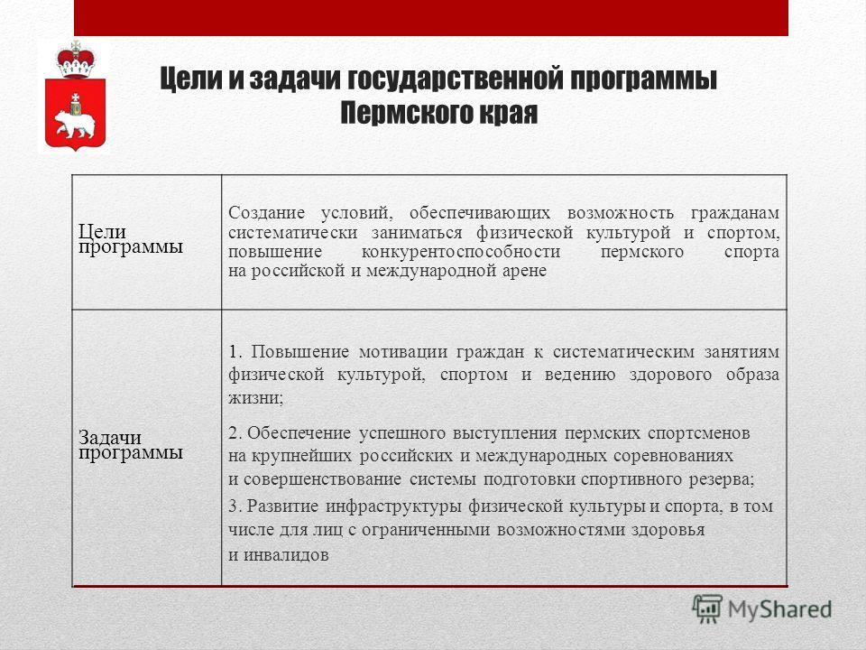 Цели и задачи государственной программы Пермского края Цели программы Создание условий, обеспечивающих возможность гражданам систематически заниматься физической культурой и спортом, повышение конкурентоспособности пермского спорта на российской и ме