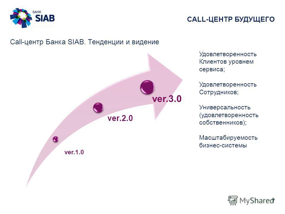 CALL-ЦЕНТР БУДУЩЕГО 7 Call-центр Банка SIAB. Тенденции и видение ver.1.0 ver.2.0 ver.3.0 Удовлетворенность Клиентов уровнем сервиса; Удовлетворенность Сотрудников; Универсальность (удовлетворенность собственников); Масштабируемость бизнес-системы