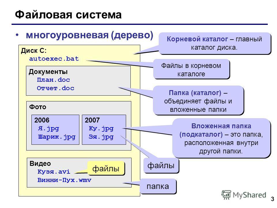 3 Файловая система многоуровневая (дерево) Диск C: autoexec.bat Документы План.doc Отчет.doc Фото Видео Кузя.avi Винни-Пух.wmv 2006 Я.jpg Шарик.jpg 2007 Ку.jpg Зя.jpg Корневой каталог – главный каталог диска. Вложенная папка (подкаталог) – это папка,