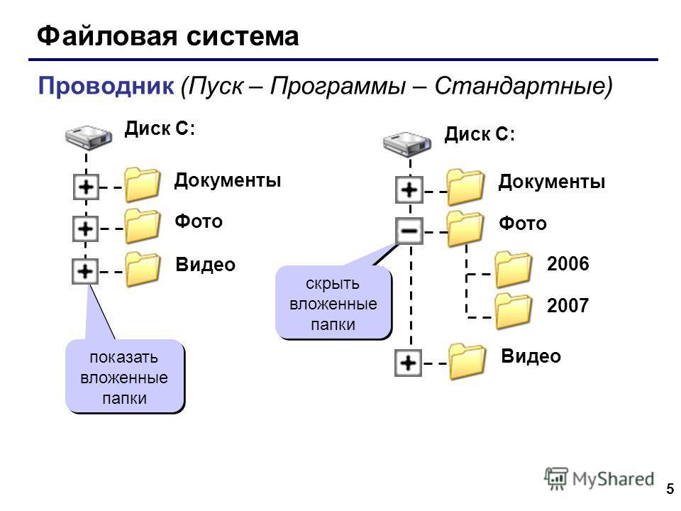 5 Файловая система Проводник (Пуск – Программы – Стандартные) показать вложенные папки скрыть вложенные папки Диск C: Документы Фото Видео 2006 2007 Диск C: Документы Фото Видео