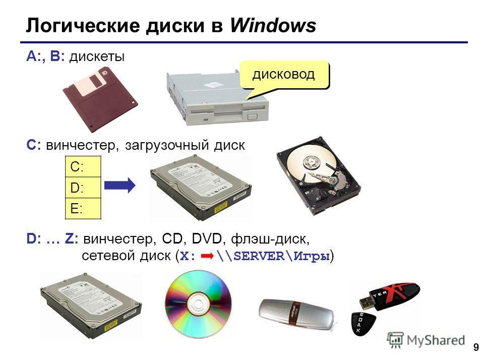 9 Логические диски в Windows A:, B: дискеты C: винчестер, загрузочный диск D: … Z: винчестер, CD, DVD, флэш-диск, сетевой диск ( X: \\SERVER\Игры ) дисковод C: D: E: