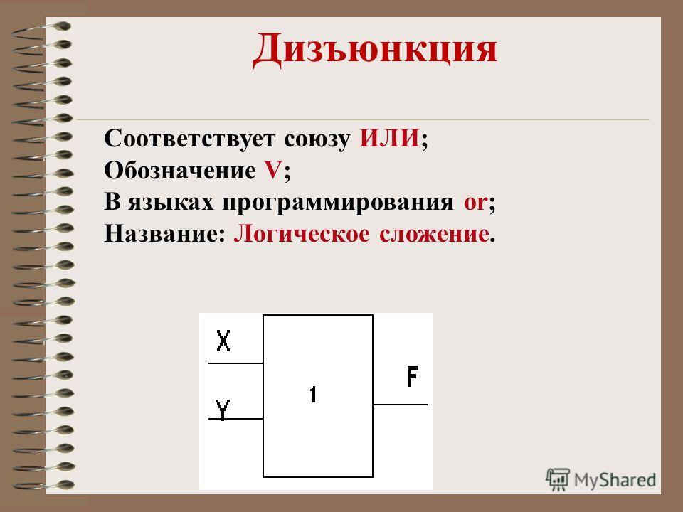 Дизъюнкция Соответствует союзу ИЛИ; Обозначение V; В языках программирования or; Название: Логическое сложение.