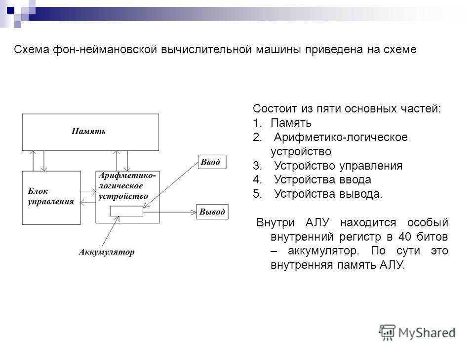 Схема фон-неймановской вычислительной машины приведена на схеме Состоит из пяти основных частей: 1.Память 2. Арифметико-логическое устройство 3. Устройство управления 4. Устройства ввода 5. Устройства вывода. Внутри АЛУ находится особый внутренний ре