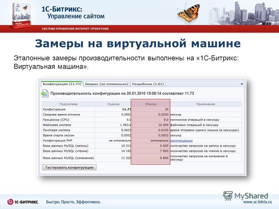 Замеры на виртуальной машине Эталонные замеры производительности выполнены на «1С-Битрикс: Виртуальная машина».