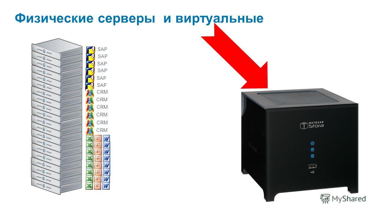 Физические серверы и виртуальные SAP CRM