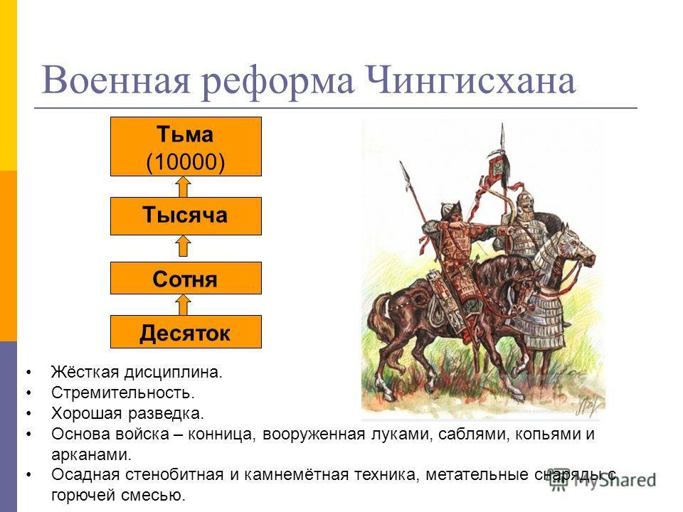 Видеоурок по истории 10 класс по теме монголо татарское нашествие