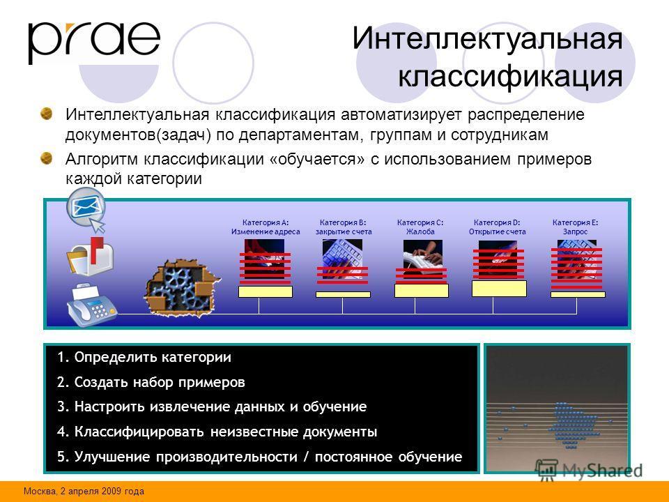 Москва, 2 апреля 2009 года Интеллектуальная классификация Интеллектуальная классификация автоматизирует распределение документов(задач) по департаментам, группам и сотрудникам Алгоритм классификации «обучается» с использованием примеров каждой катего