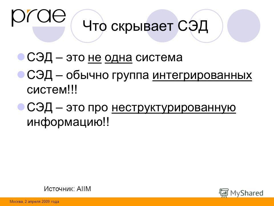 Москва, 2 апреля 2009 года Что скрывает СЭД СЭД – это не одна система СЭД – обычно группа интегрированных систем!!! СЭД – это про неструктурированную информацию!! Источник: AIIM