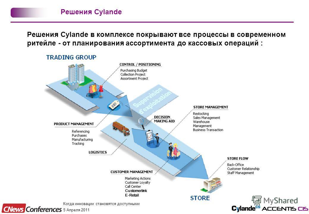 Когда инновации становятся доступными 5 Апреля 2011 Решения Cylande в комплексе покрывают все процессы в современном ритейле - от планирования ассортимента до кассовых операций : Customerlink E-Retail Решения Cylande