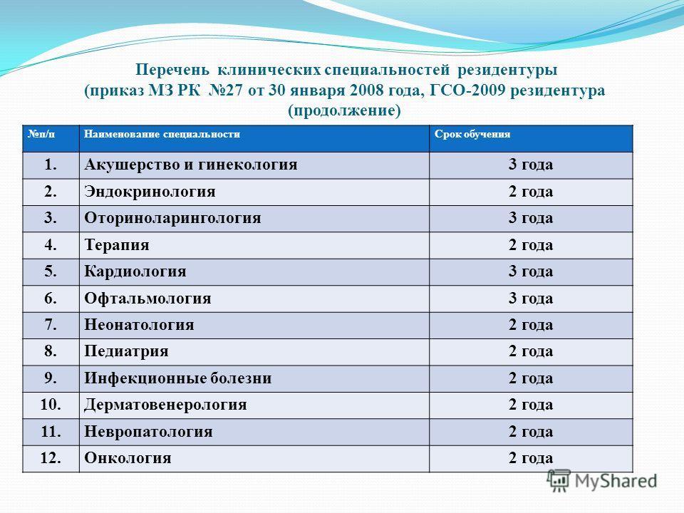 Перечень клинических специальностей резидентуры (приказ МЗ РК 27 от 30 января 2008 года, ГСО-2009 резидентура (продолжение) п/пНаименование специальностиСрок обучения 1.Акушерство и гинекология3 года 2.Эндокринология2 года 3.Оториноларингология3 года