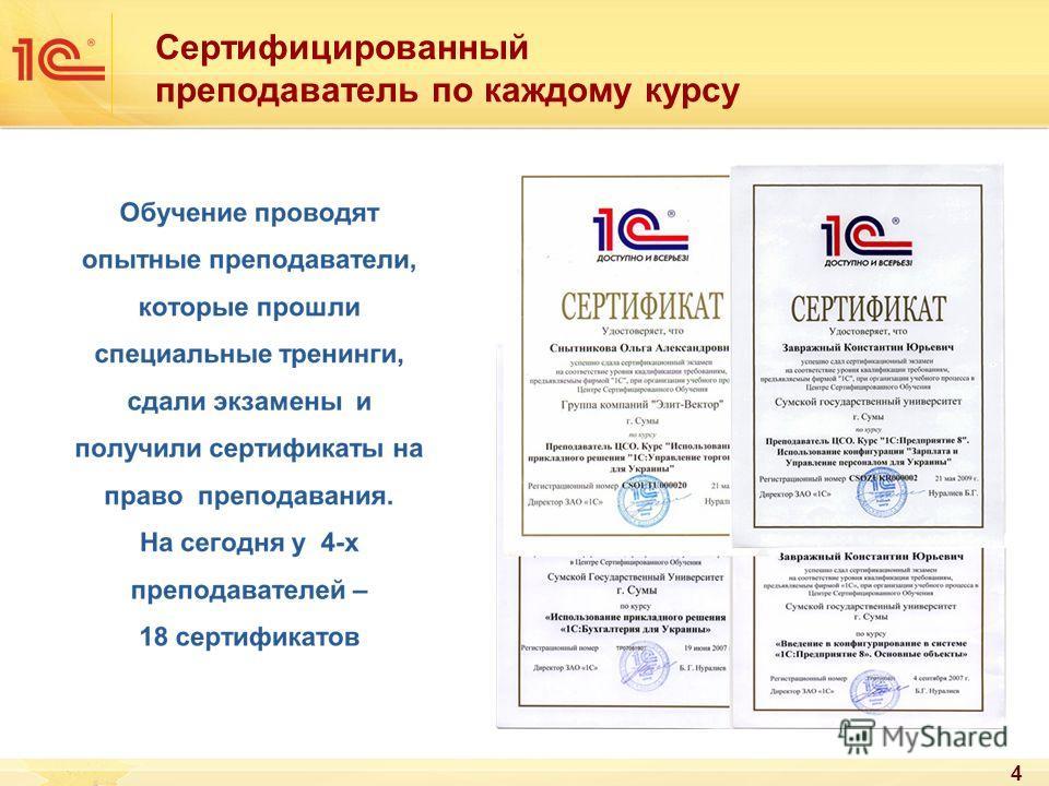 4 Сертифицированный преподаватель по каждому курсу