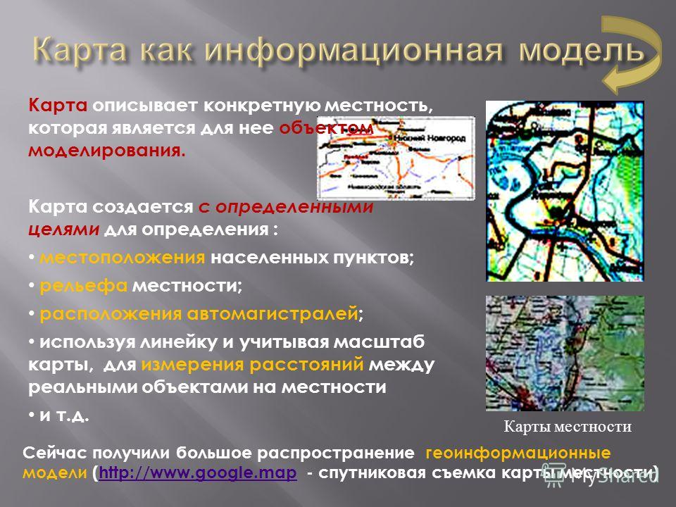 Карты местности Карта описывает конкретную местность, которая является для нее объектом моделирования. Карта создается с определенными целями для определения : местоположения населенных пунктов; рельефа местности; расположения автомагистралей; исполь