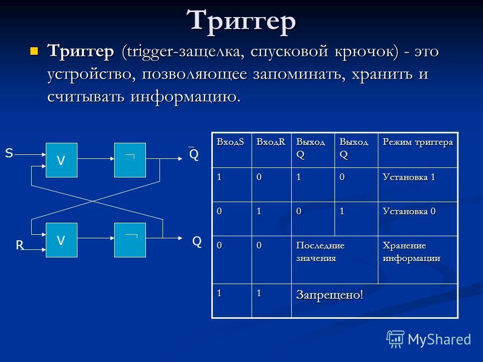 Триггер Триггер (trigger-защелка, спусковой крючок) - это устройство, позволяющее запоминать, хранить и считывать информацию. Триггер (trigger-защелка, спусковой крючок) - это устройство, позволяющее запоминать, хранить и считывать информацию. V V S