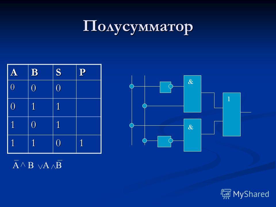 Полусумматор ABSP 000 011 101 1101 & & 1 A B