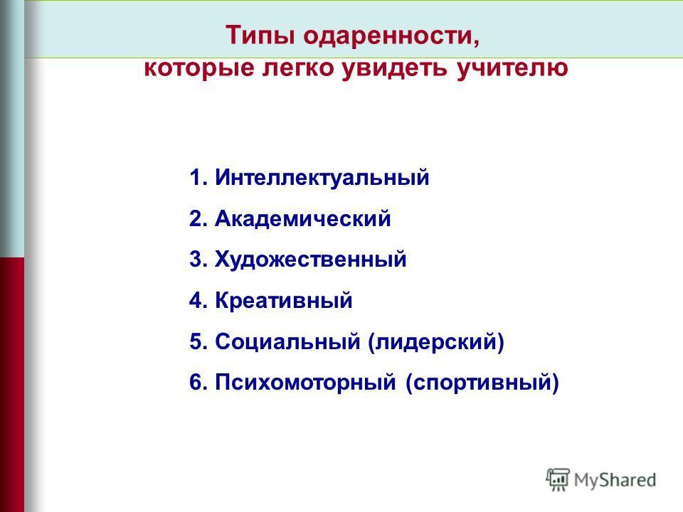 1.Интеллектуальный 2.Академический 3.Художественный 4.Креативный 5.Социальный (лидерский) 6.Психомоторный (спортивный) Типы одаренности, которые легко увидеть учителю
