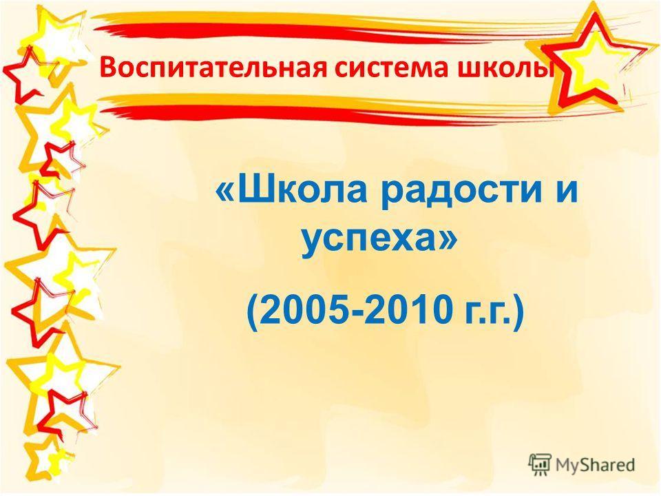 Воспитательная система школы «Школа радости и успеха» (2005-2010 г.г.)