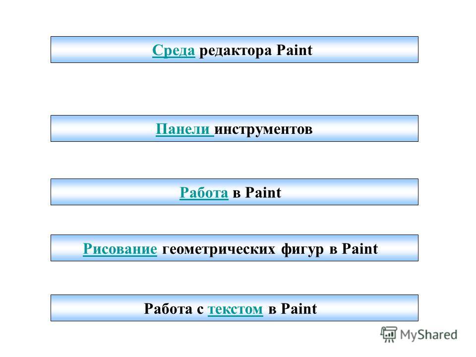 Панели Панели инструментов РаботаРабота в Paint РисованиеРисование геометрических фигур в Paint Работа с текстом в Paintтекстом СредаСреда редактора Paint