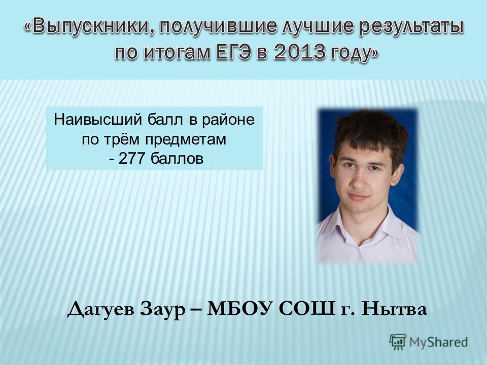 Дагуев Заур – МБОУ СОШ г. Нытва Наивысший балл в районе по трём предметам - 277 баллов