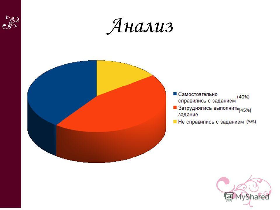 Анализ