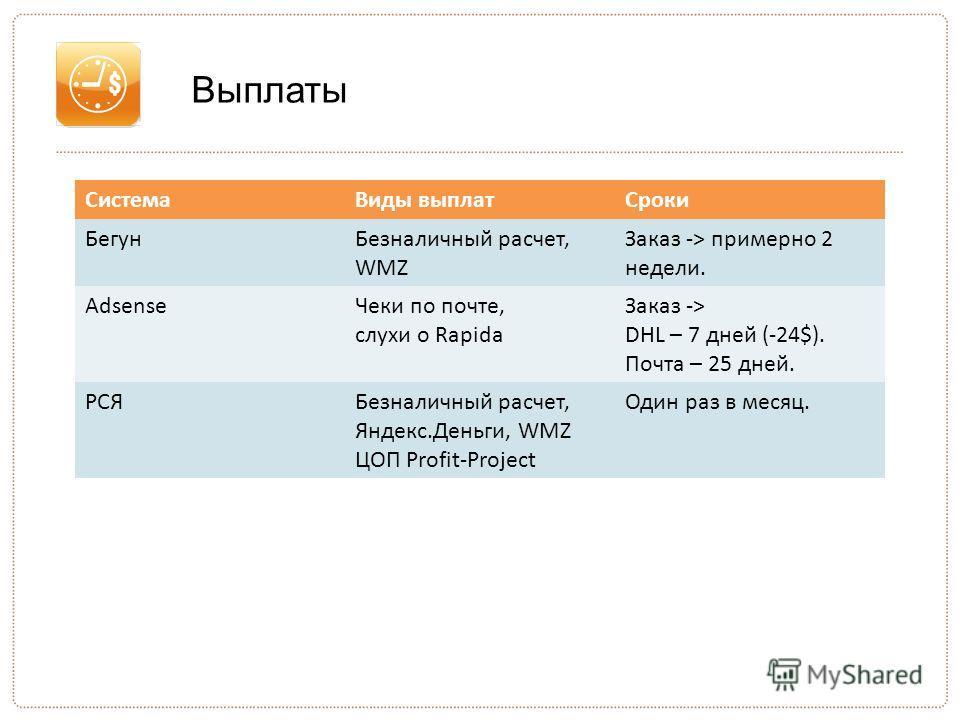 Выплаты СистемаВиды выплатСроки БегунБезналичный расчет, WMZ Заказ -> примерно 2 недели. AdsenseЧеки по почте, слухи о Rapida Заказ -> DHL – 7 дней (-24$). Почта – 25 дней. РСЯБезналичный расчет, Яндекс.Деньги, WMZ ЦОП Profit-Project Один раз в месяц