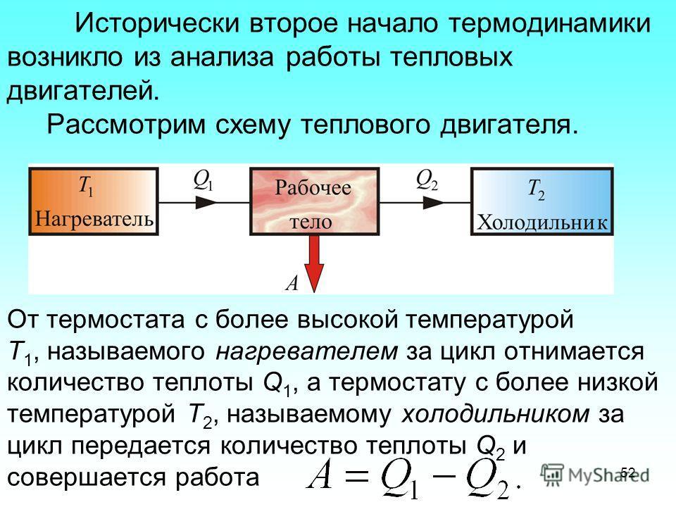 Исторически второе начало термодинамики возникло из анализа работы тепловых двигателей. Рассмотрим схему теплового двигателя. От термостата с более высокой температурой Т 1, называемого нагревателем за цикл отнимается количество теплоты Q 1, а термос