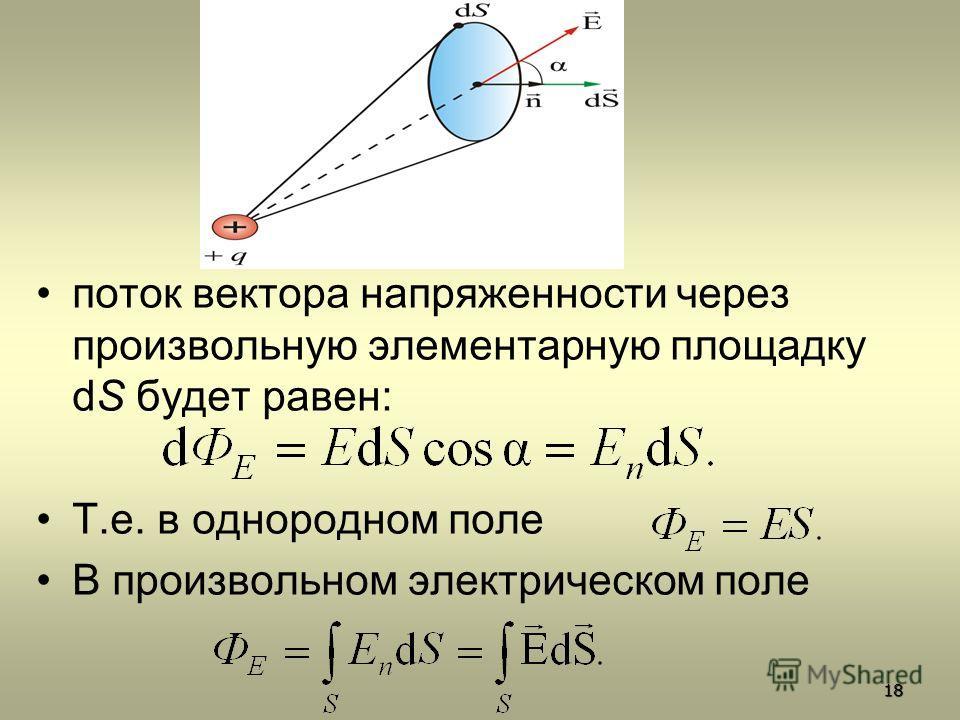 поток вектора напряженности через произвольную элементарную площадку dS будет равен: Т.е. в однородном поле В произвольном электрическом поле 18