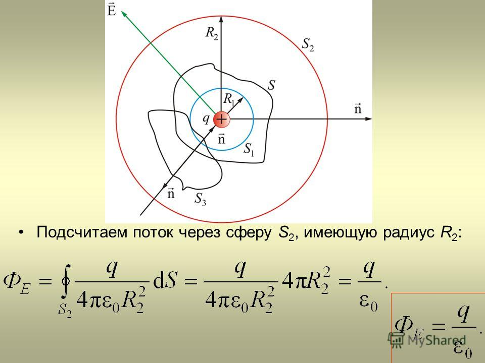 Подсчитаем поток через сферу S 2, имеющую радиус R 2 :