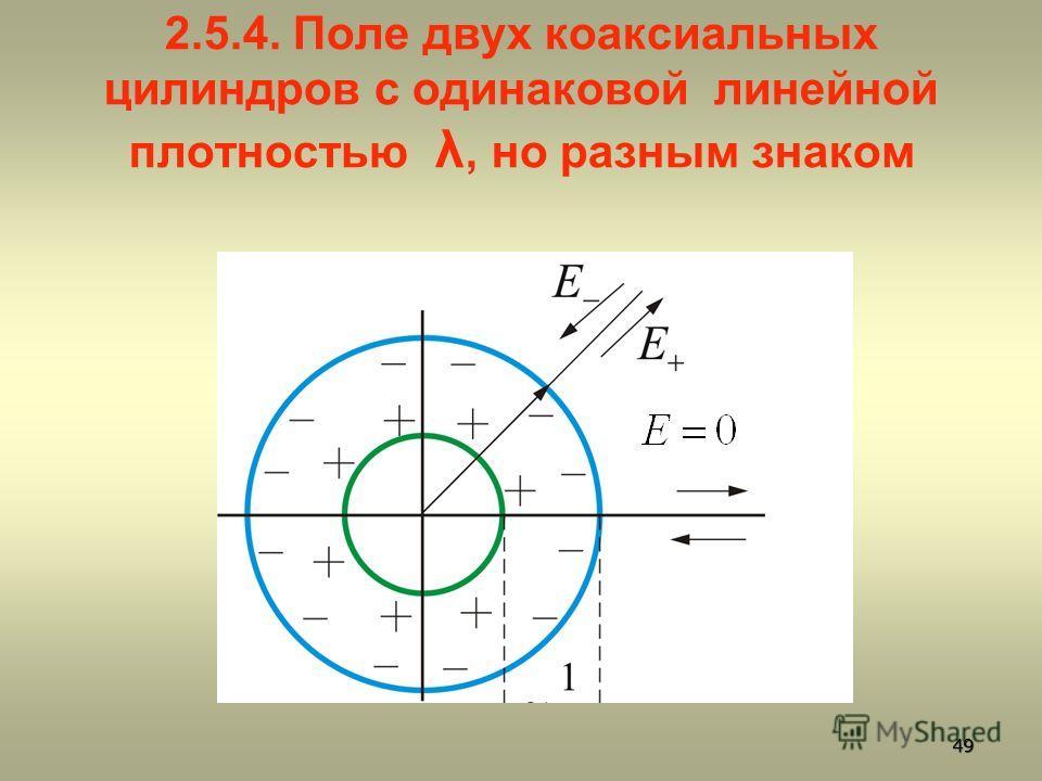 2.5.4. Поле двух коаксиальных цилиндров с одинаковой линейной плотностью λ, но разным знаком 49
