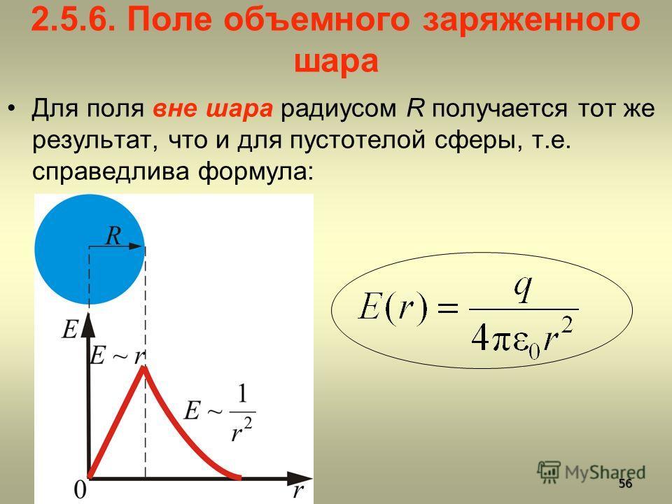 2.5.6. Поле объемного заряженного шара Для поля вне шара радиусом R получается тот же результат, что и для пустотелой сферы, т.е. справедлива формула: 56