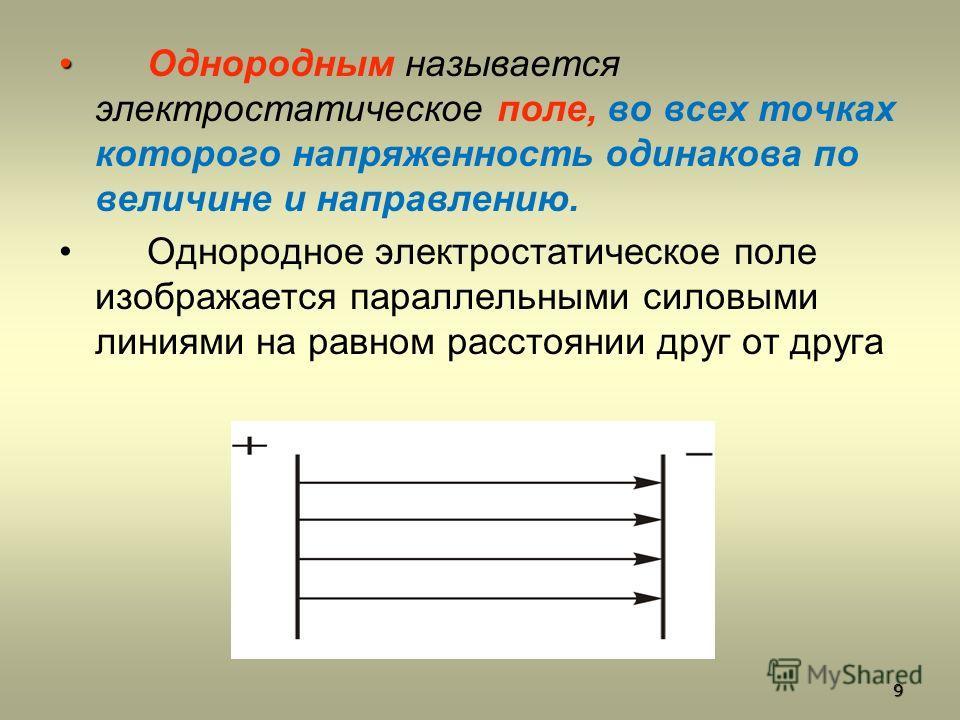Однородным называется электростатическое поле, во всех точках которого напряженность одинакова по величине и направлению. Однородное электростатическое поле изображается параллельными силовыми линиями на равном расстоянии друг от друга 9