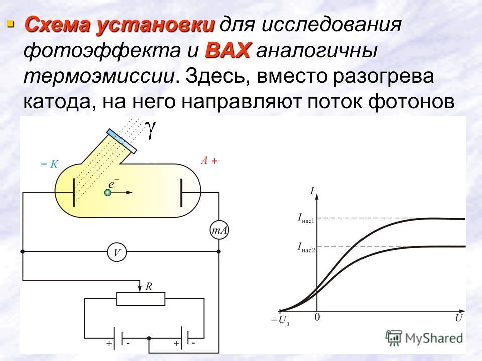 Схема установки для исследования фотоэффекта и ВАХ аналогичны термоэмиссии. Здесь, вместо разогрева катода, на него направляют поток фотонов или - квантов. Схема установки для исследования фотоэффекта и ВАХ аналогичны термоэмиссии. Здесь, вместо разо