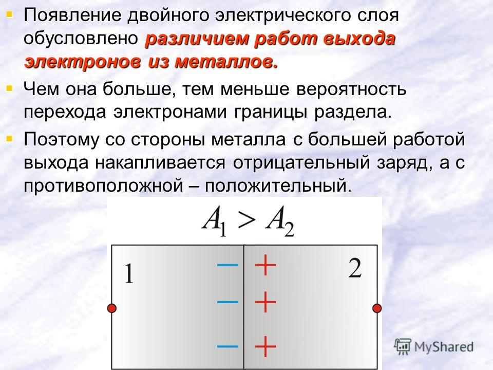 Появление двойного электрического слоя обусловлено различием работ выхода электронов из металлов. Появление двойного электрического слоя обусловлено различием работ выхода электронов из металлов. Чем она больше, тем меньше вероятность перехода электр
