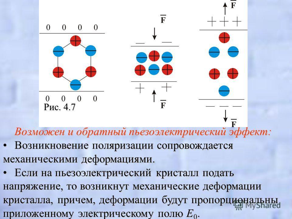Рис. 4.7 Рис. 4.7 Возможен и обратный пьезоэлектрический эффект: Возникновение поляризации сопровождается механическими деформациями.Возникновение поляризации сопровождается механическими деформациями. Если на пьезоэлектрический кристалл подать напря