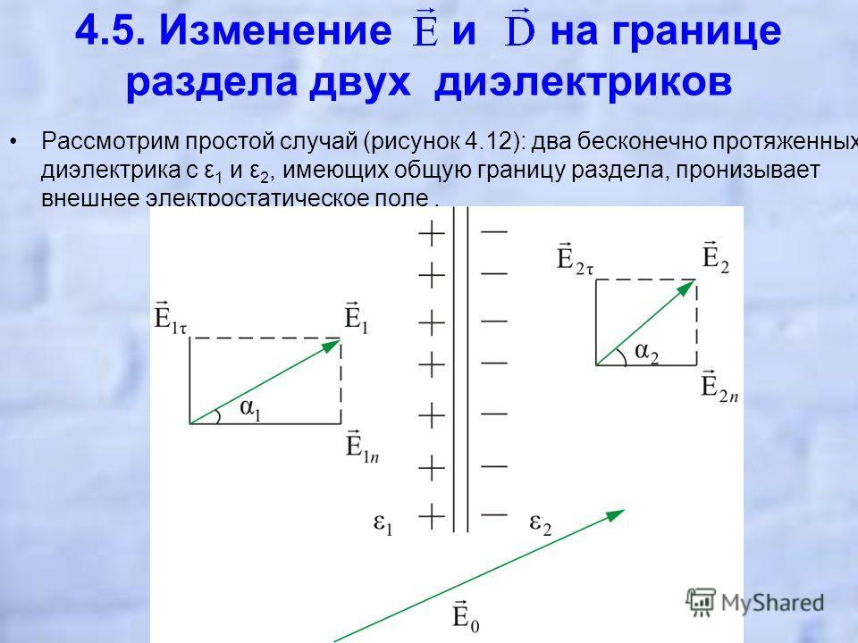 4.5. Изменение и на границе раздела двух диэлектриков Рассмотрим простой случай (рисунок 4.12): два бесконечно протяженных диэлектрика с ε 1 и ε 2, имеющих общую границу раздела, пронизывает внешнее электростатическое поле.