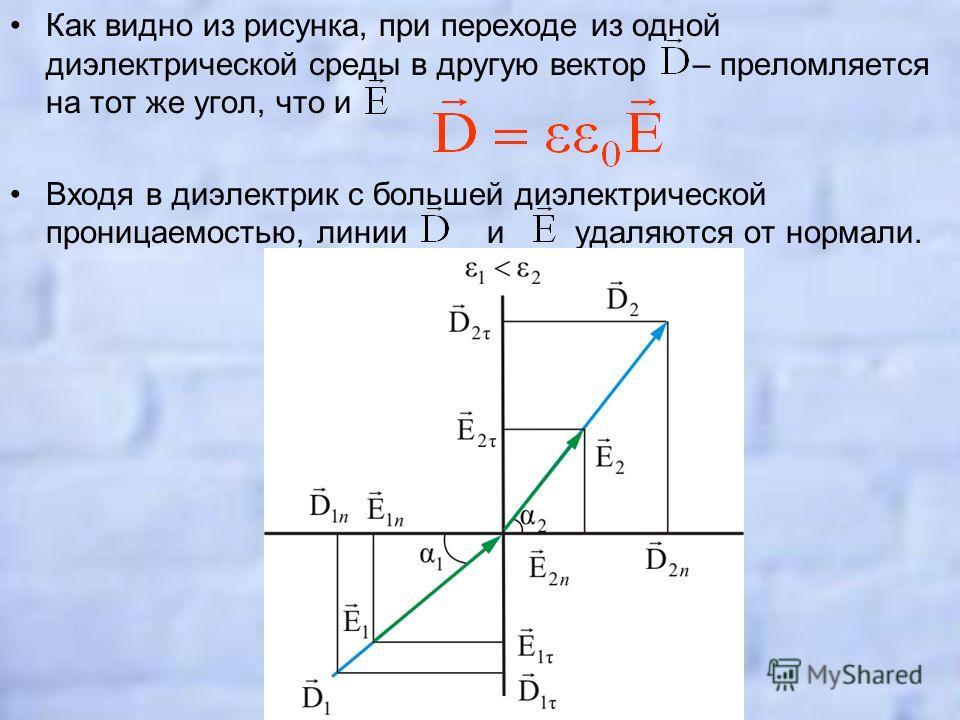 Как видно из рисунка, при переходе из одной диэлектрической среды в другую вектор – преломляется на тот же угол, что и Входя в диэлектрик с большей диэлектрической проницаемостью, линии и удаляются от нормали.