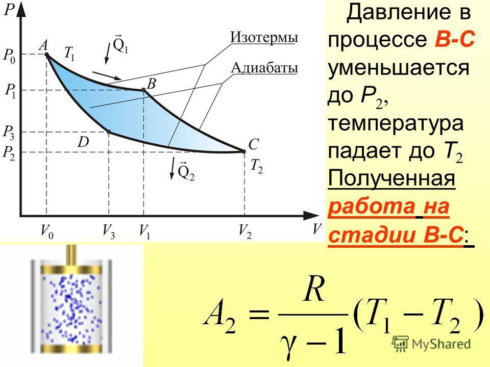 Давление в процессе В-С уменьшается до Р 2, температура падает до Т 2 Полученная работа на стадии В-С:
