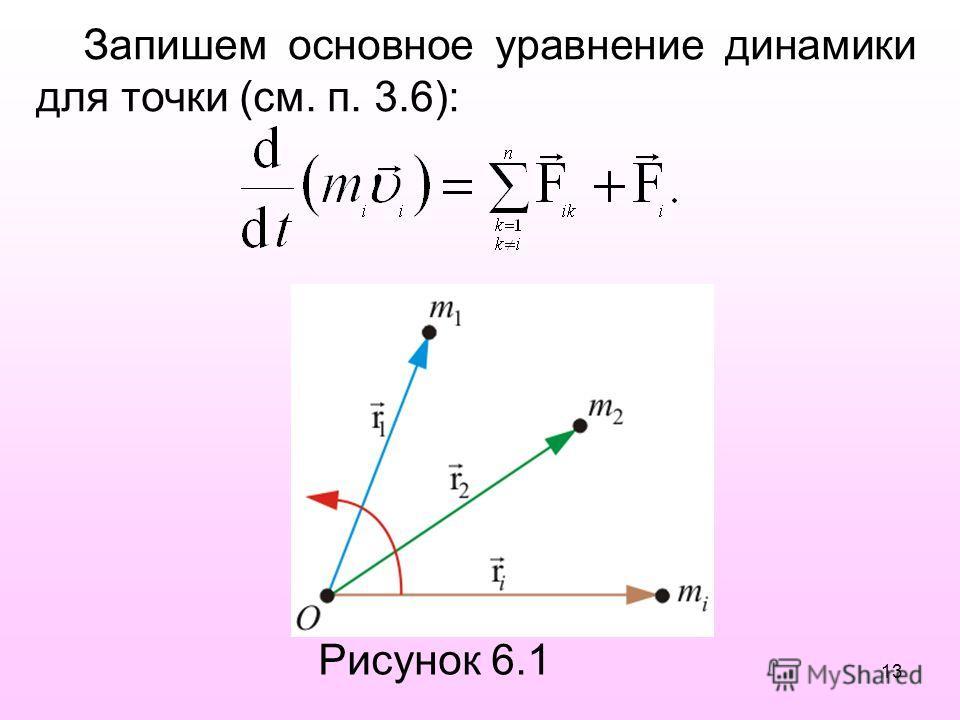Запишем основное уравнение динамики для точки (см. п. 3.6): Рисунок 6.1 13